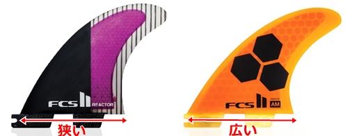 FCSフィンのベース